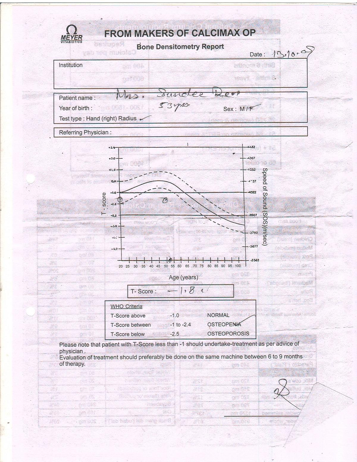 Sundar-devi-Ostearthritis-Gout-0012