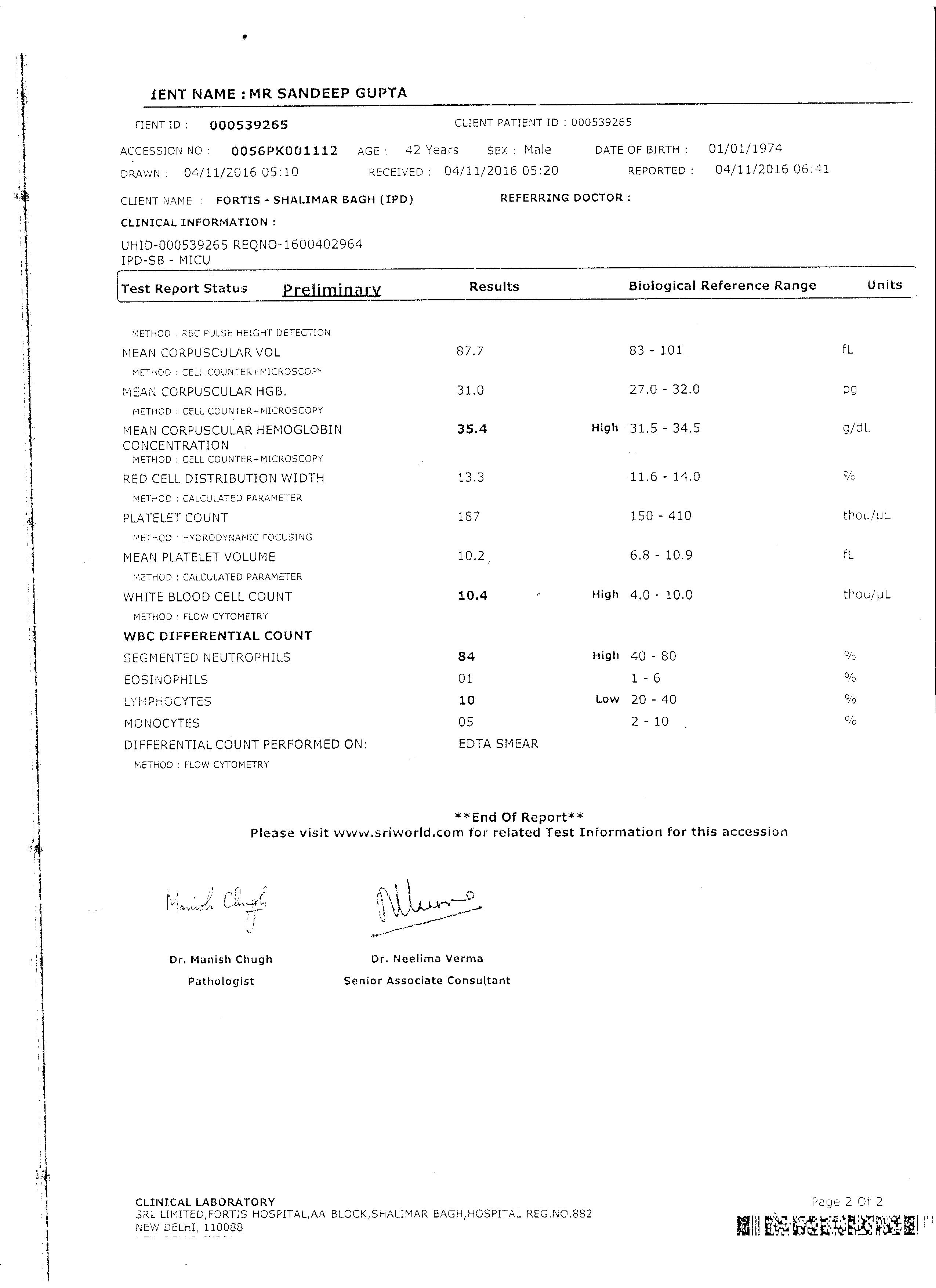 SANDEEP-GUPTA-43yrs-Kidney-Failure-Treatment-4