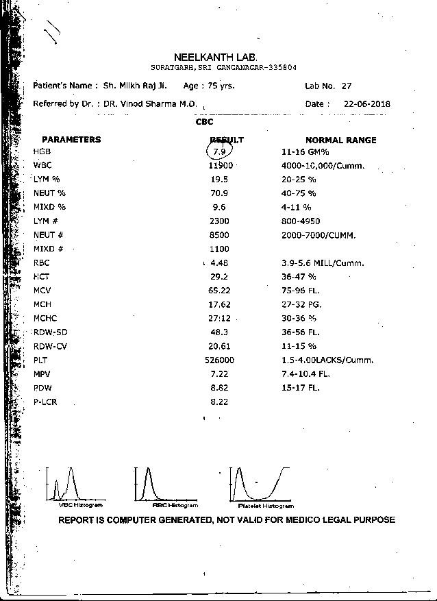 Milkh-Raj-Arora-68Yrs-esophagus-cancer-oral-cancer-Patient-Treattment-Reports-3